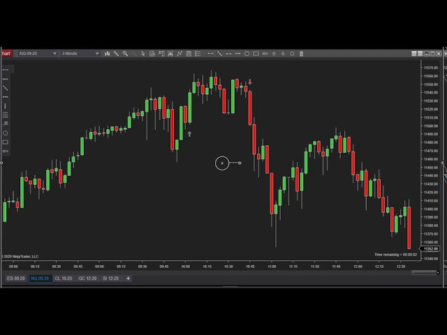 091020 -- Daily Market Review ES CL NQ - Live Futures Trading Call Room