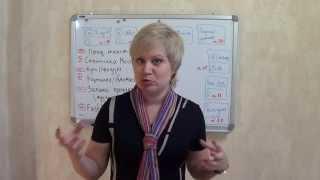 10 видео-уроков для бизнес-тренеров от Татьяны Грязновой Мастерская Активного обучения Про-Актив