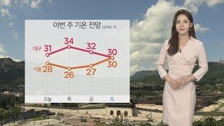 [날씨] 전국 맑고 더워…서울 28도·대구 31도 / 연합뉴스TV (YonhapnewsTV)