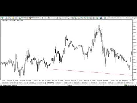 Профит GBP/USD. Обзор текущих позиций. 3.08.18
