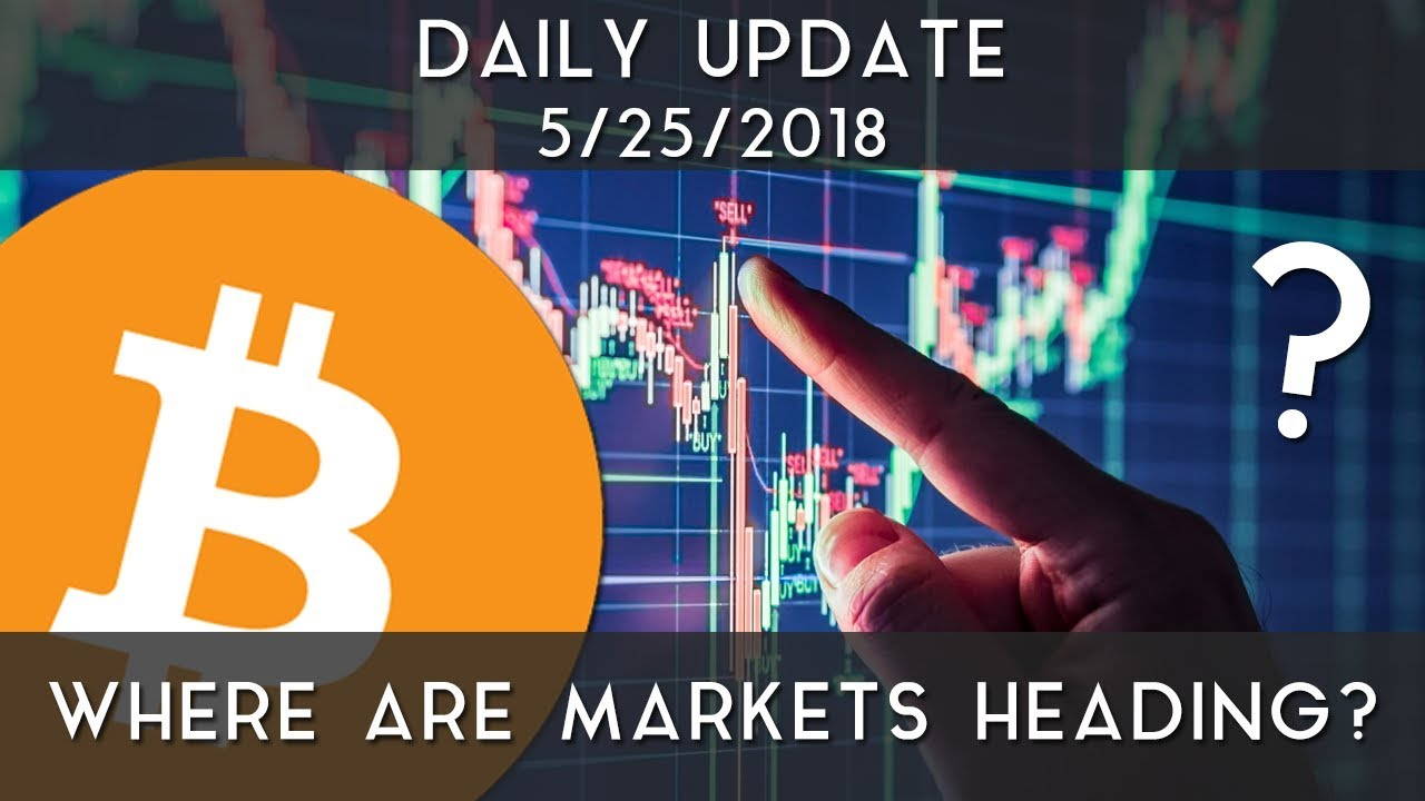 daily-update-5-25-2018-where-are-markets-heading