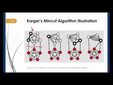 Lesson 4   Introduction to Karger's mincut algorithm