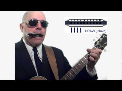 Play Harmonica and Guitar Together with 3 chords - YouTube