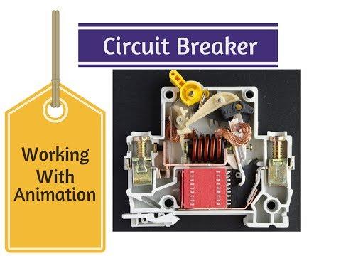 Circuit Breaker Animation & Working. thumbnail