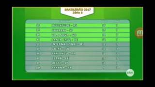 Tabela brasileirão 2017 serie b