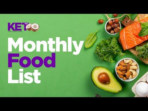 monthly-food-list- -keto-diet- -keto-diet-tips---urdu