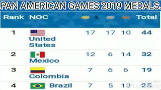 Pan American Games 2019 Lima sports ; medals table ; Gymnastics ; Canada ; USA ; Peru medals