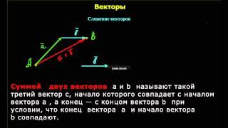 Вектора. Сложение векторов. Длина вектора. Скалярное произведение векторов