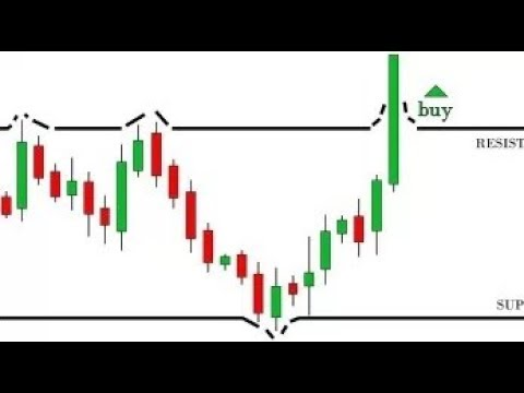 Is The Red Or Green Chart Selling On Binance Xvc Withdraw Poloniex