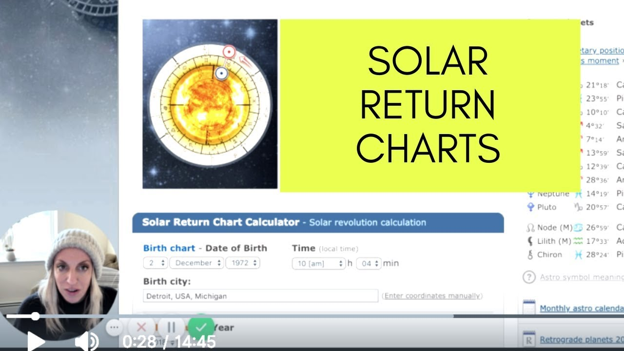 Birthday Astrology: How to Do Your Solar Return Chart | The AstroTwins