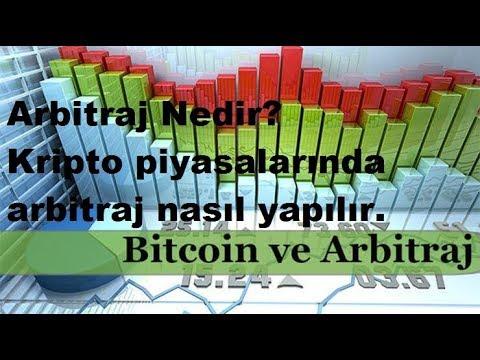 Kripto Piyasalarında Arbitraj