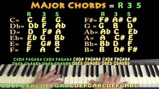 Easy Piano Chords - Moving Triads Lesson - Major, Minor, Diminished, Augmented