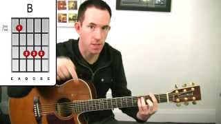 The Fox ★ Ylvis ★ Guitar Lesson - Easy How To Play Chords Tutorial