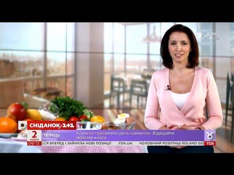 Чи корисна розвантажувальна дієта - Поради дієтолога