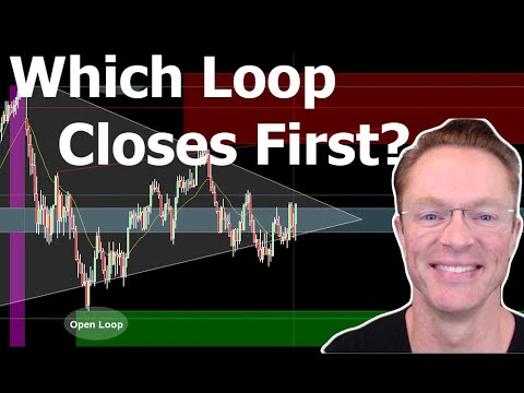 Which Open Loop Closes First?  Bulls or Bears?