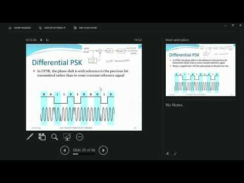 DPSK QPSK and 8 PSK