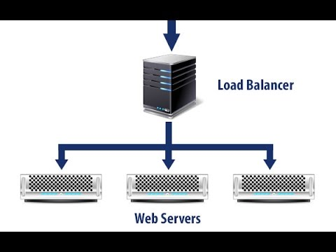 NAT Load-Balancing for Two ISP Connections
