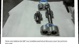 Changement de sens de rotation pompe engrenages externe hydraulique