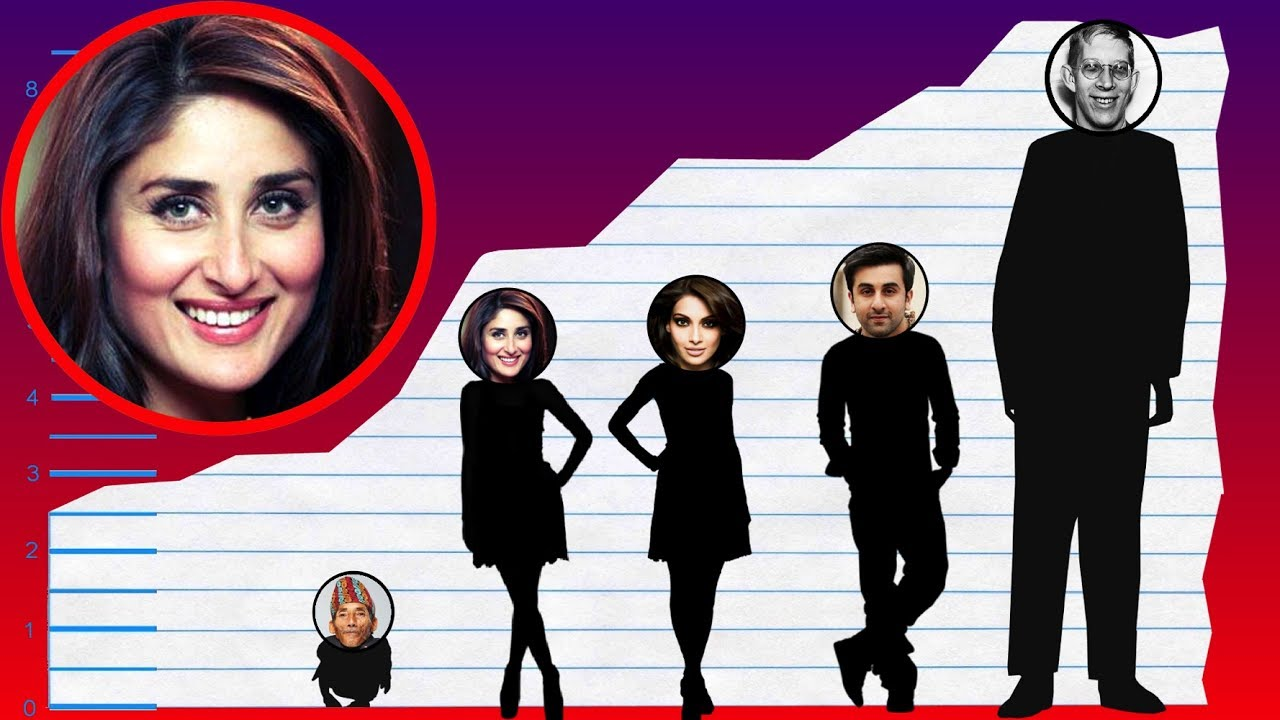How tall is kareena kapoor height comparison youtube how tall is kareena kapoor height comparison voltagebd Choice Image