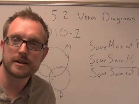 52 Venn Diagrams And Categorical Syllogisms Youtube