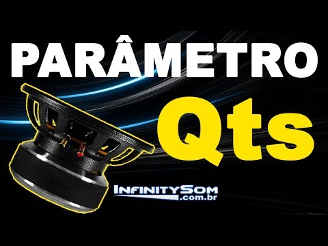 Parametros thiele small - Qts no Som Automotivo