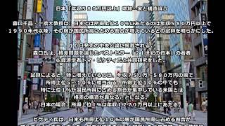 所得格差 日本の年収平均は世界的に大きくは無い?
