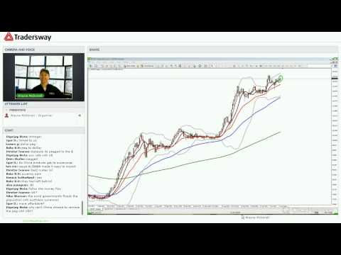 Forex Trading Strategy Session: Thursday Trade Setups