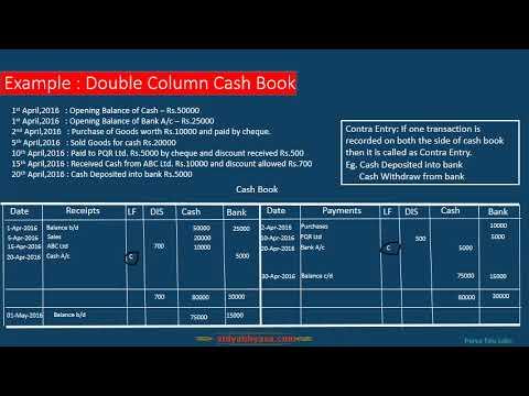 CX1 FA1 4 2 RT2   Double column Cashbook