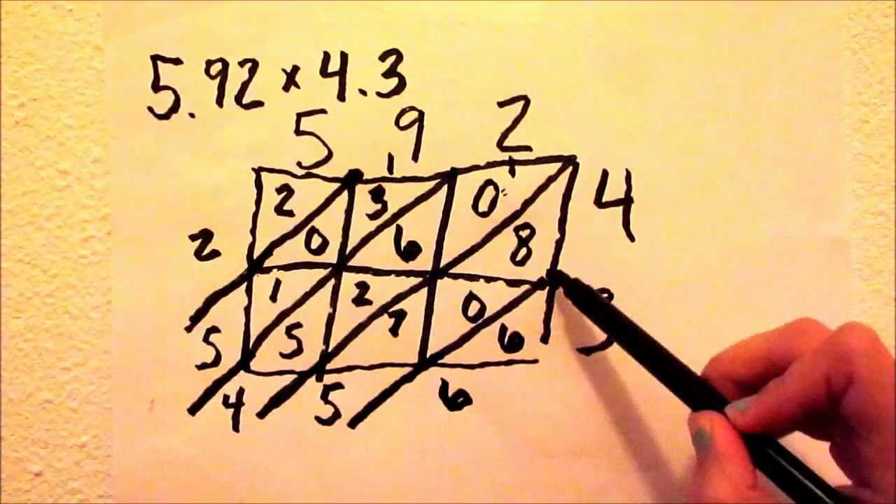 Multiplying decimals using the lattice method YouTube – Multiplying Decimals Grid Method Worksheet