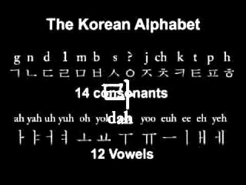 Lear Korean  Ti ng Hàn Nh p Môn Bài 2 B ng ch  cái và cách phát âm   H c Ti ng Hàn Qu c Online