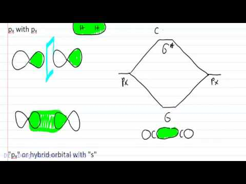 Molecular Orbital Theory Examples of Sigma and Pi Bonding - YouTube