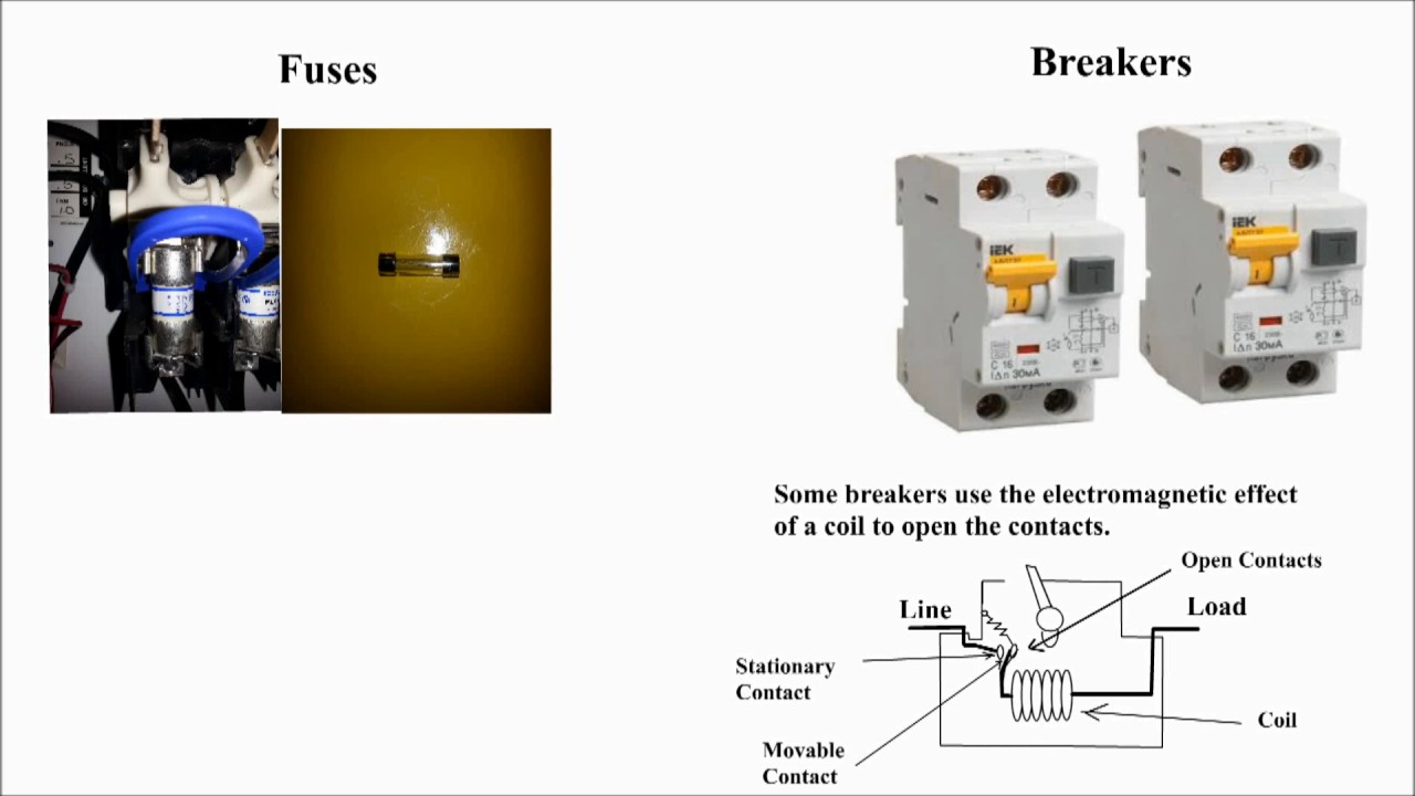 fuses vs circuit breakers fuses and breakers difference. Black Bedroom Furniture Sets. Home Design Ideas