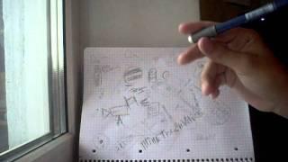 Pen spinning. Видео обучение трюкам Infinity и Extended Infinity.
