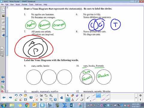 Unit 2 Lesson 2 Venn Diagrams And Inductive Deductive