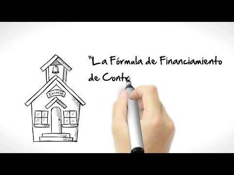 LCFF for  Aspire Juanita Tate Academy Charter