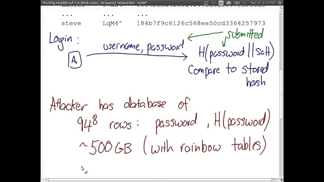Salts Passwords And Rainbow Table Attacks Its335 L9 Y14 Youtube