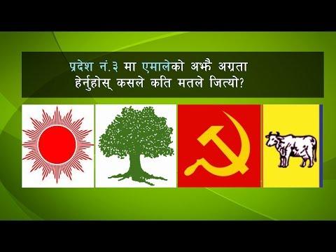 प्रदेश नं. ३ को स्थानीय तह निर्वाचन मत परिणाम, Nepal Local election result, Province no.3