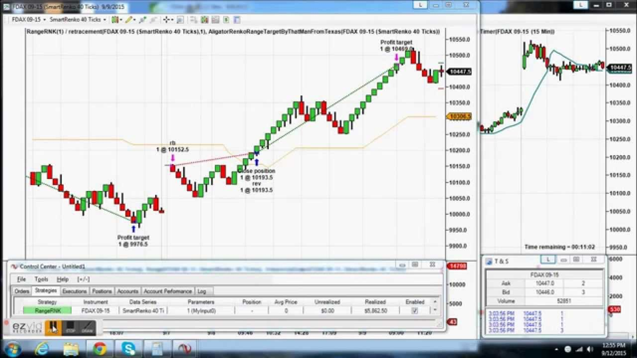 Is it possible to make money day trading stocks