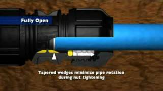 3G Metric/Imperial: The Universal Polyethylene Pipe Fitting: How it works