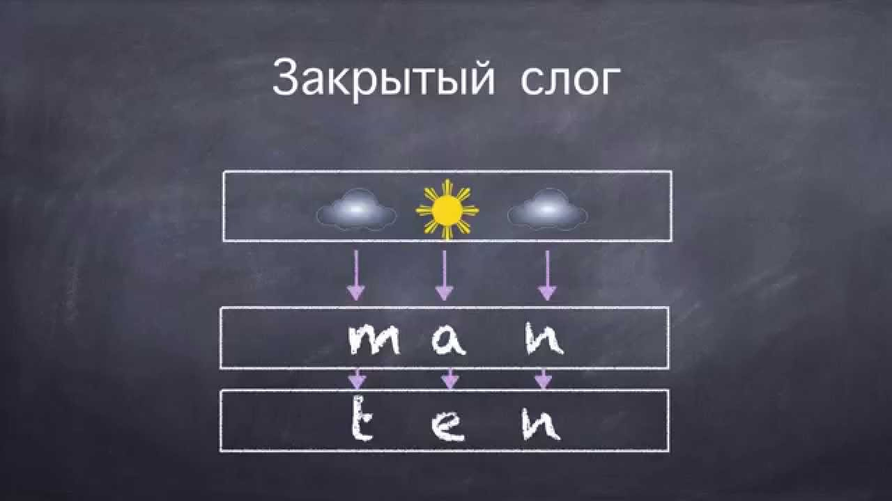 открытый слог в английском