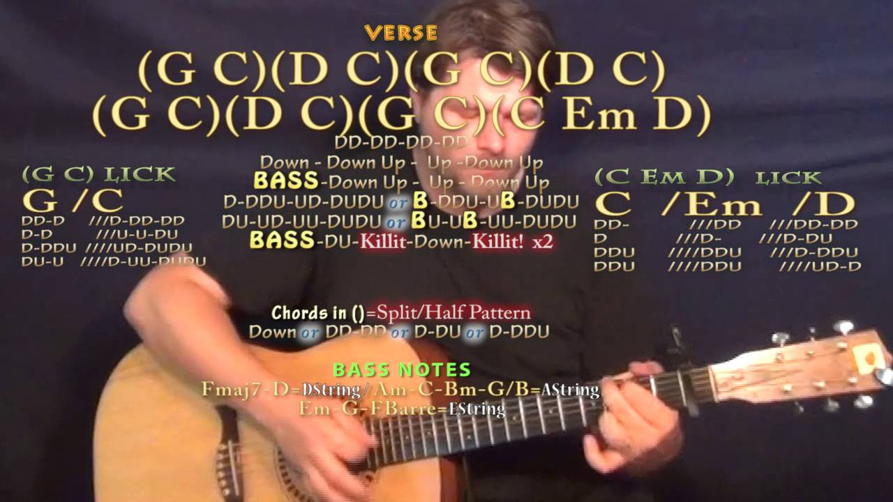 Castaway Zac Brown Band Guitar Lesson Chord Chart   Capo 15st