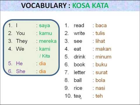 Indonesian for beginners - Lesson 4
