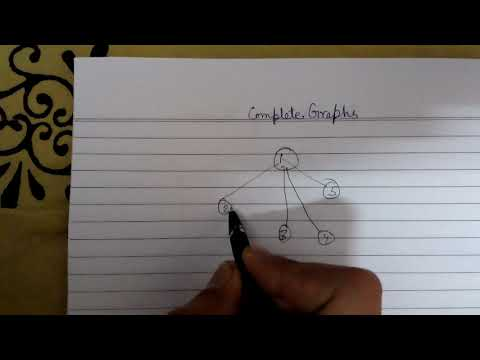 what is a complete graph