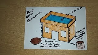 simple Rain water harvesting drawing for kids