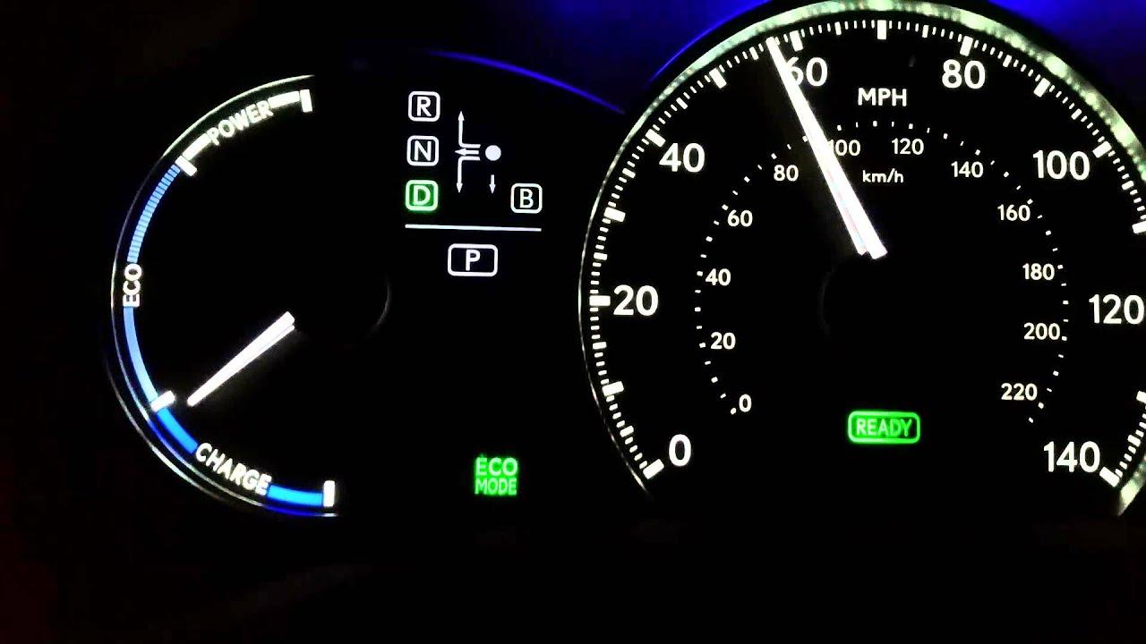 Hypermiling | Pulse & Glide | MPG | Fuel Economy | Hybrid | Watch ...