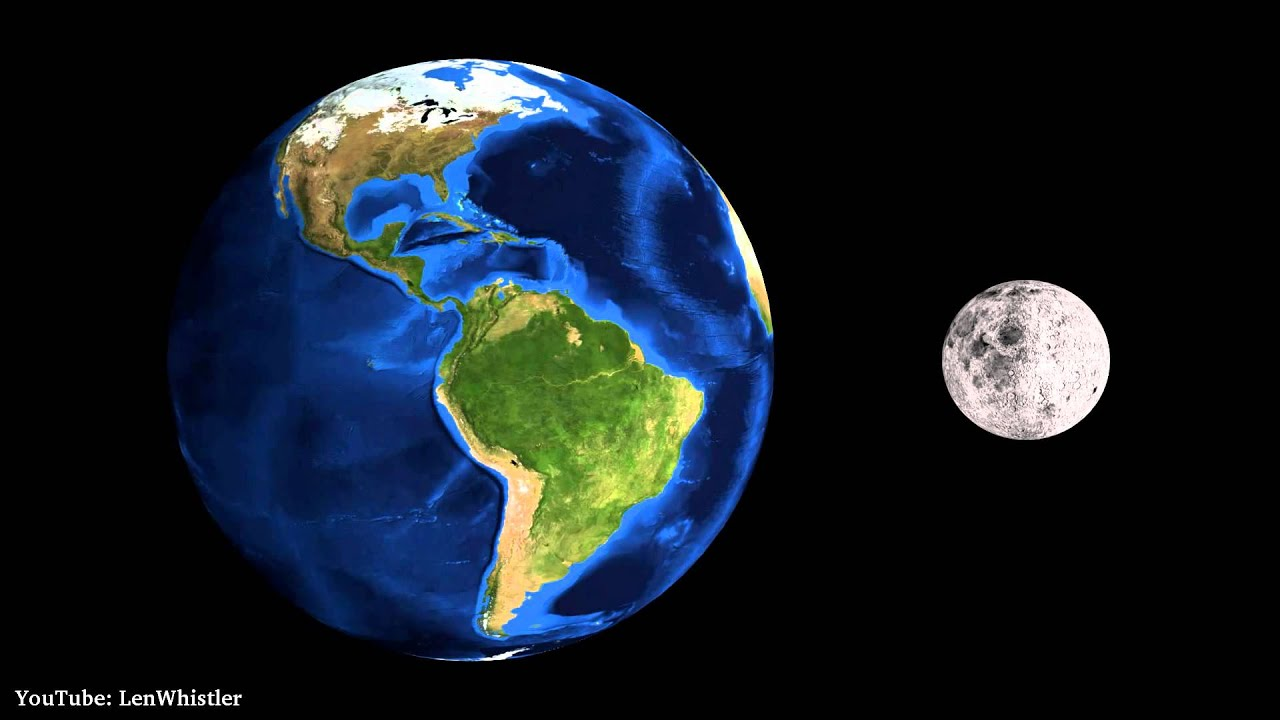 204 - The Earth & Moon Sizes and Distance to Scale - YouTube
