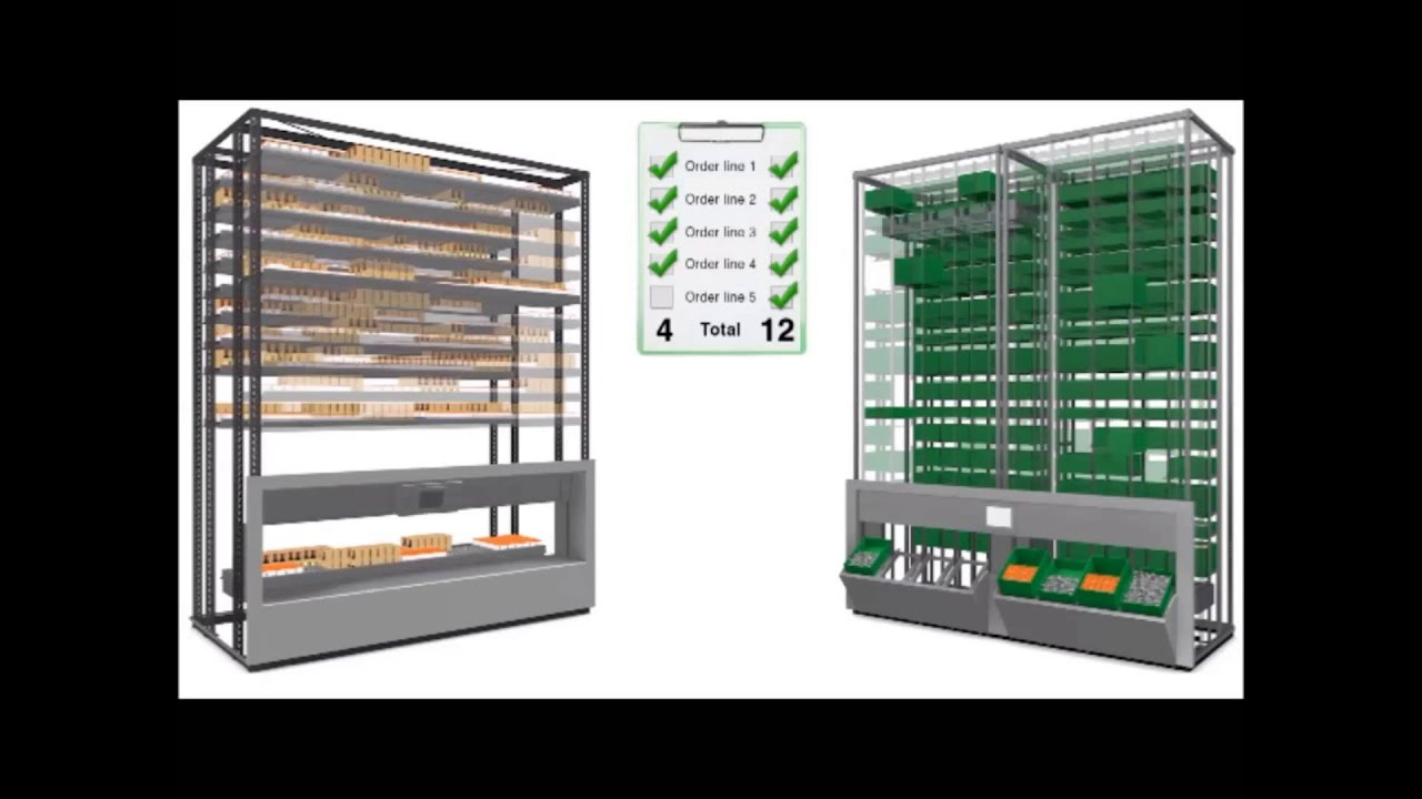 Genial SNG Automated Vertical Storage Solutions 2015