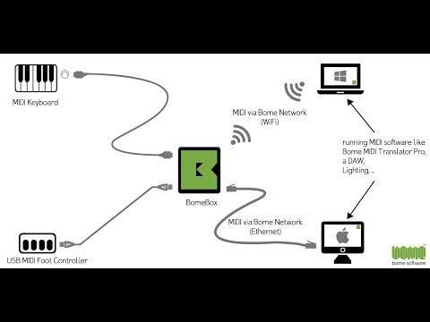 bome-box-brings-midi-2.0-to-midi-1.0-devices-&-more