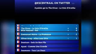 Destination Eurovision Top 8 Based On a Jury & Televote (Eurovision 2019)