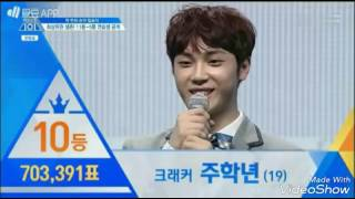 Produce 101 Season 2 Ep 5 : TOP 11